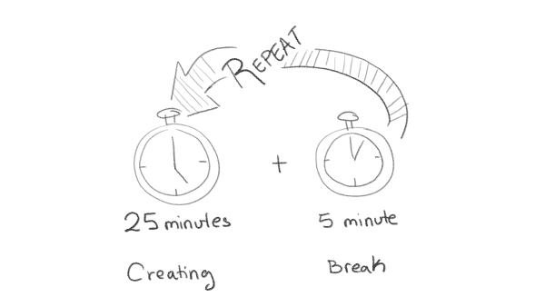 25 minute timer, 5 minute break, repeat