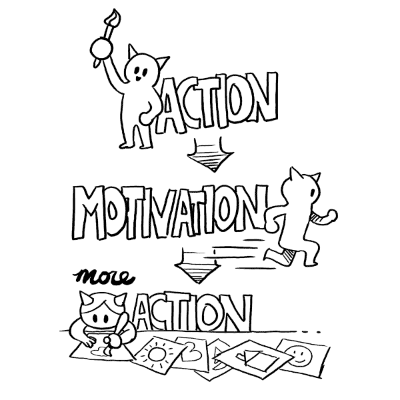 Action leads to motivation which leads to more action