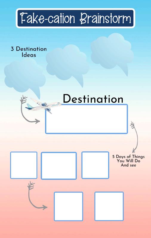 Fake-cation brainstorm card