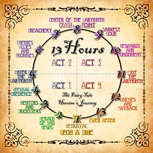 13 horas: A jornada da heroína