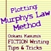 Plotting: Murphy's Law Method